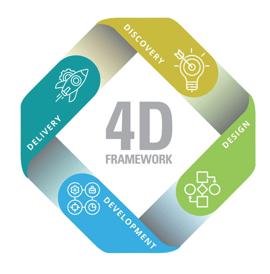Uncharted Learning 4D Framework