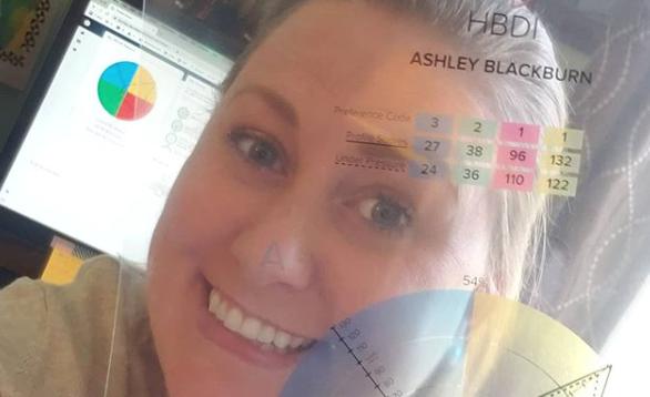 Ashley Blackburn - HBDI Whole Brain Thinking